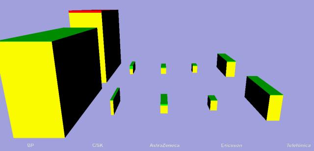 3D graph front view