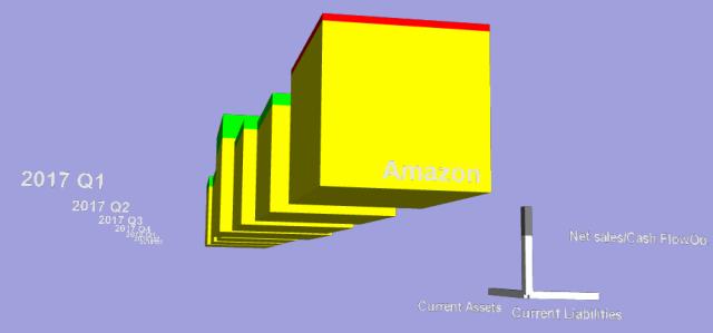 3D-graph Q Front View